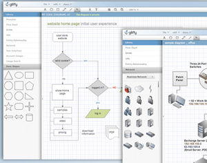 simple online diagram software free - It Diagram Software