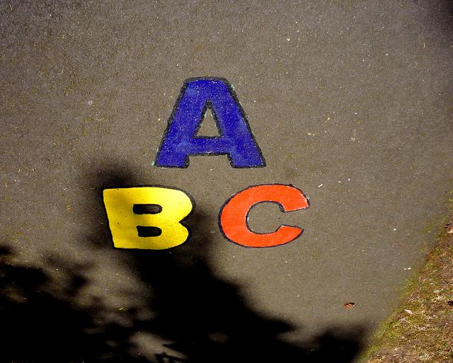 The A-B-Cs of Digital Marketing